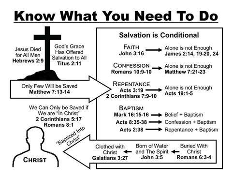 salvation chart know what you need to do fellowship room